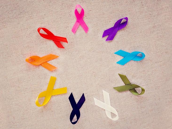 2Indexul Peritoneal Al Cancerului