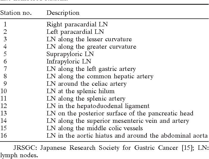 enterobiasis symptomen cancer peritoneal en hombres