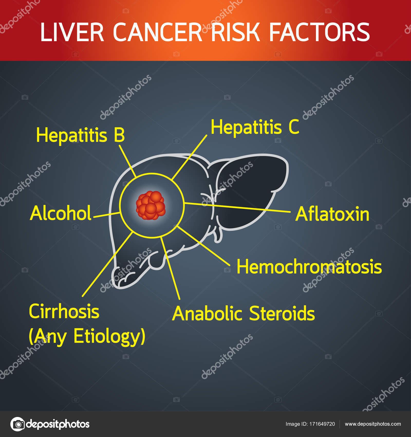 hepatocellular cancer risks papillomavirus operation au laser