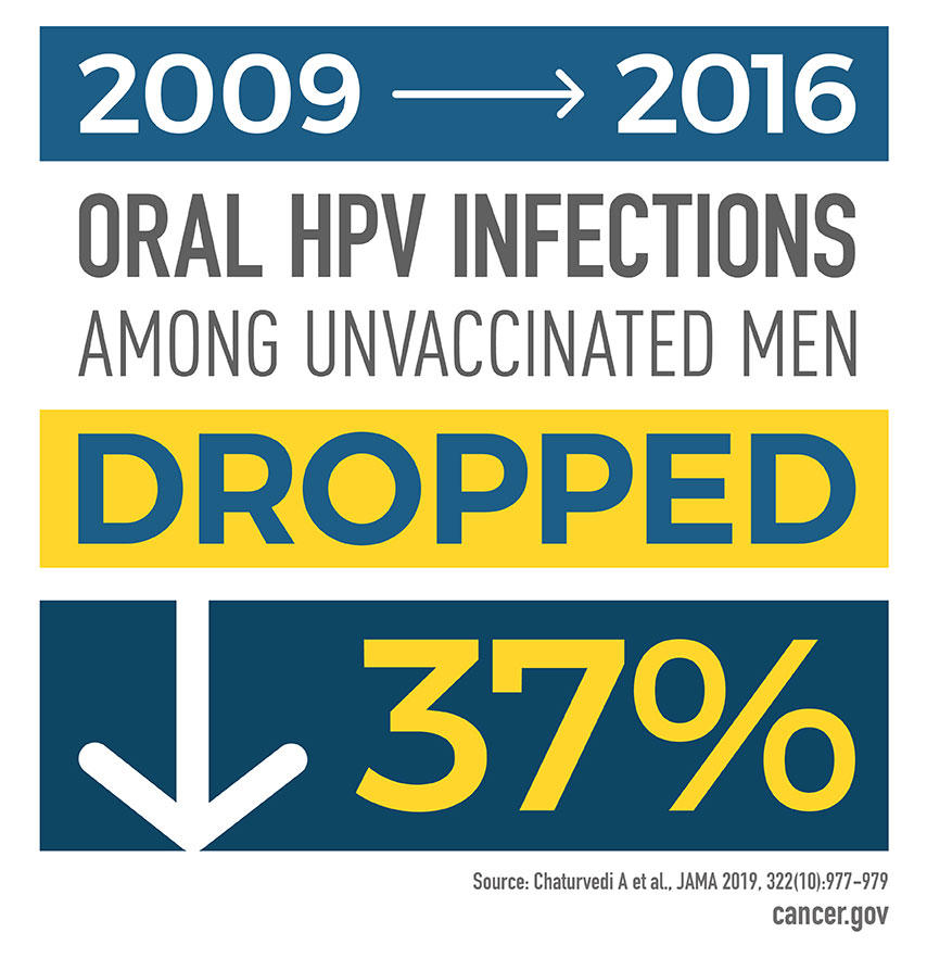 hpv vaccine for ovarian cancer