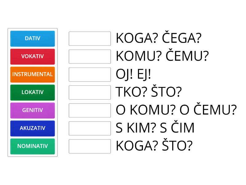 padezi hrvatski 5 razred farmacia tei detoxifiere