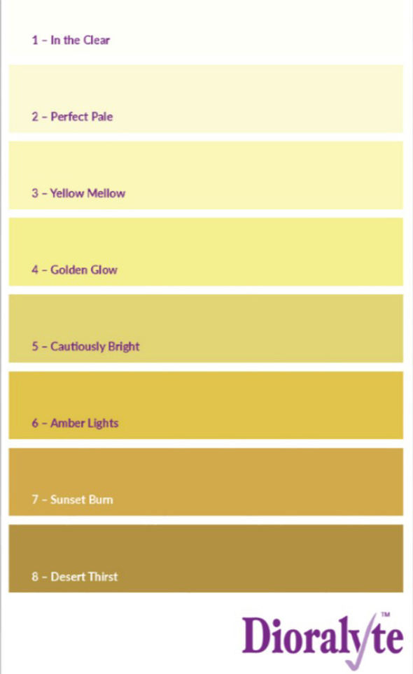 pancreatic cancer urine color