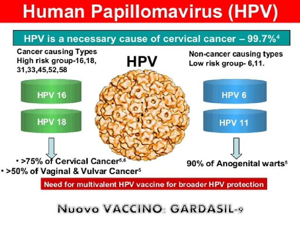 rectosigmoid cancer uptodate papillomavirus genital mode de transmission