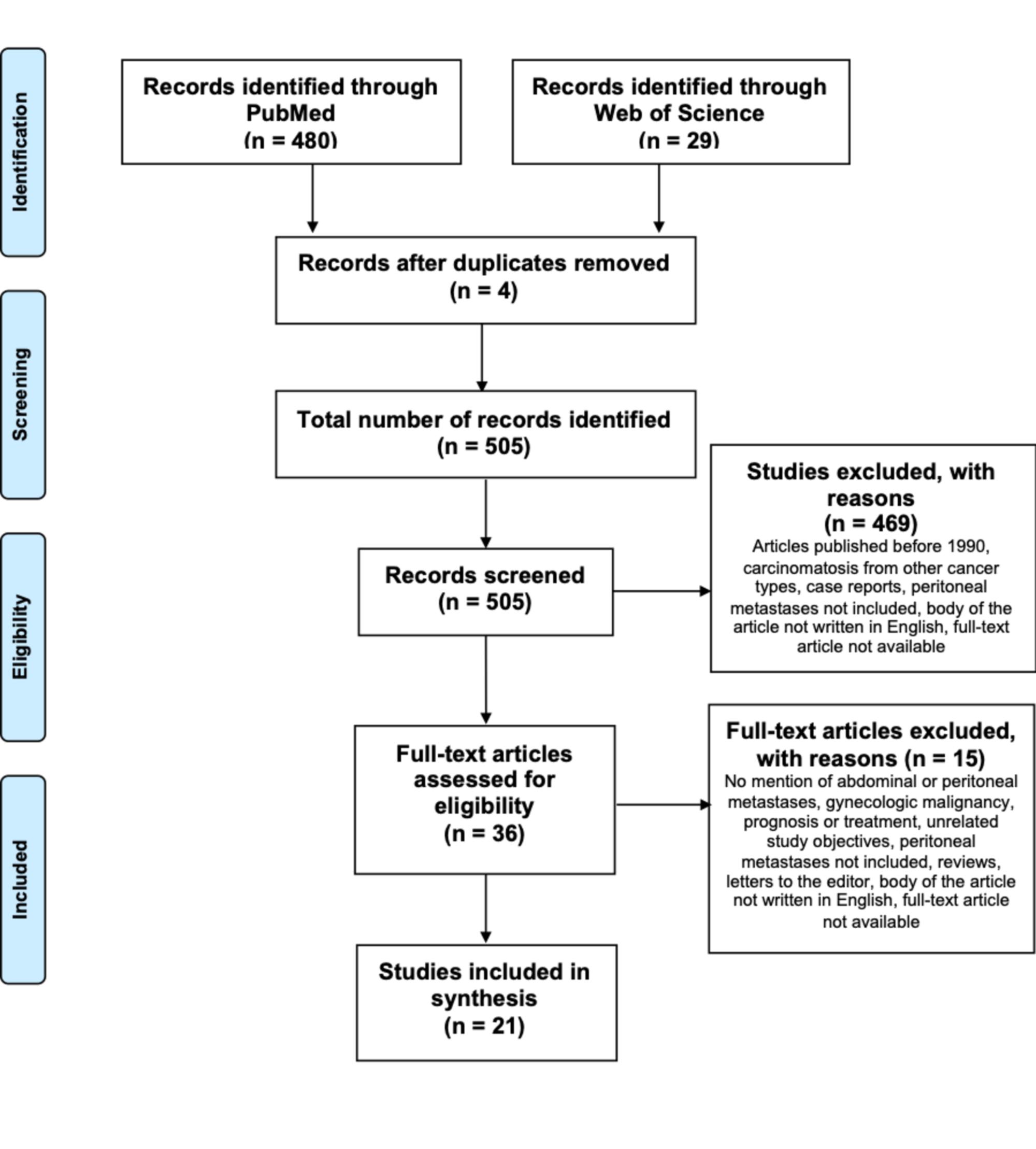 parazitii neversea side effects of human papillomavirus vaccine in pregnancy