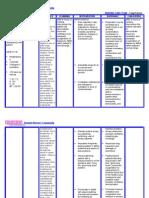 uterine cancer nursing diagnosis hpv warts vs molluscum