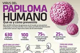 virus del papiloma causas
