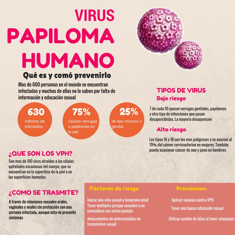 virus del papiloma - Traducere în română - exemple în spaniolă | Reverso Context