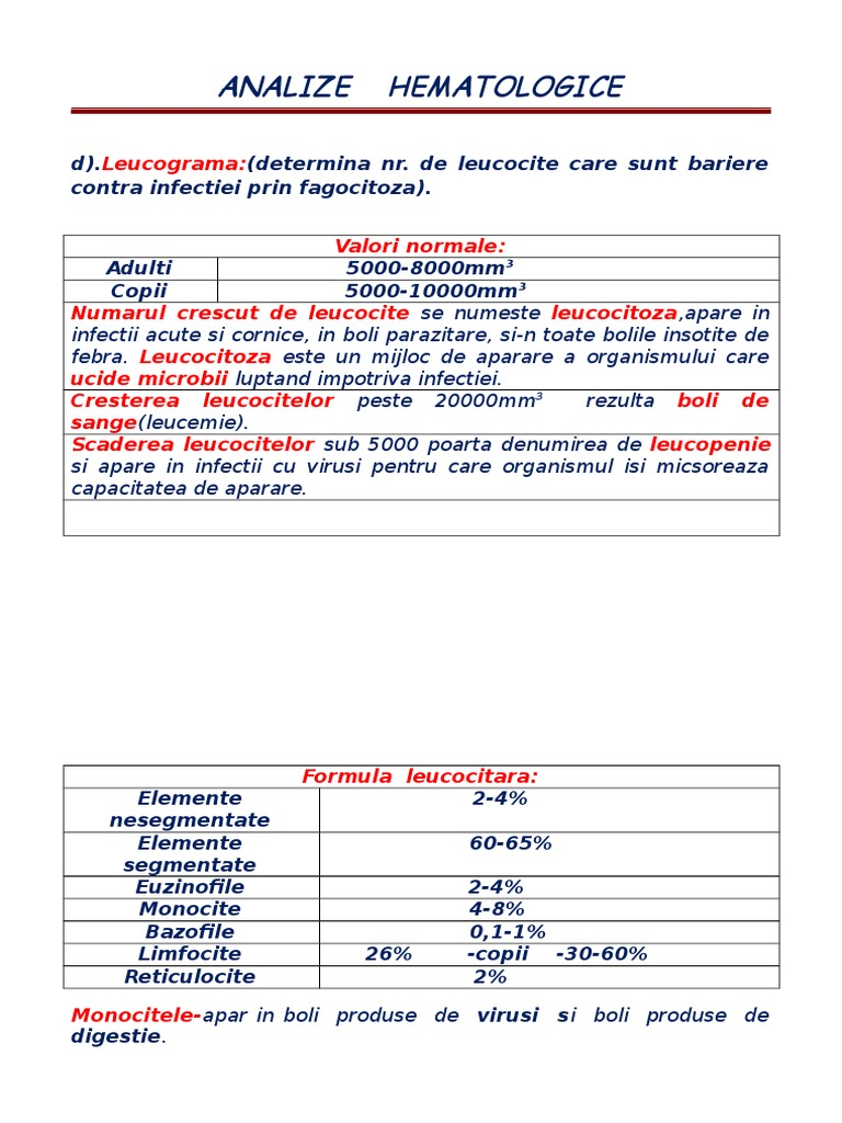 Analize Virusologie
