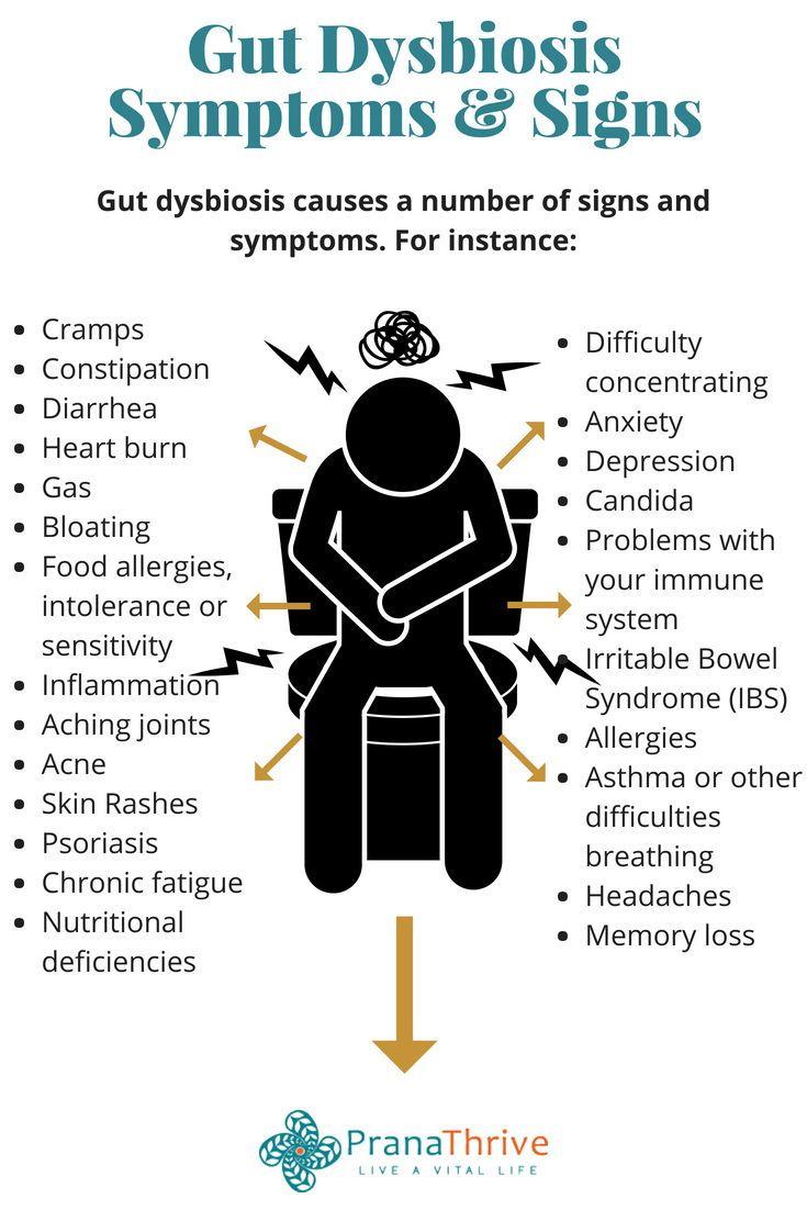 dysbiosis constipation hpv tedavisi hap