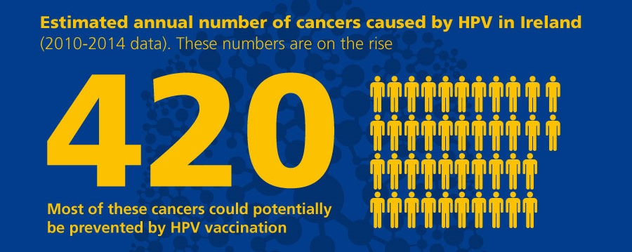 can hpv vaccine cause cervical cancer rectal cancer journey