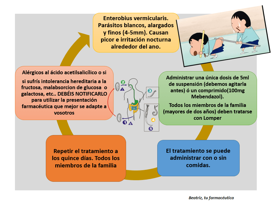 lomper para oxiuros hpv high-risk male urine molecular testing labs