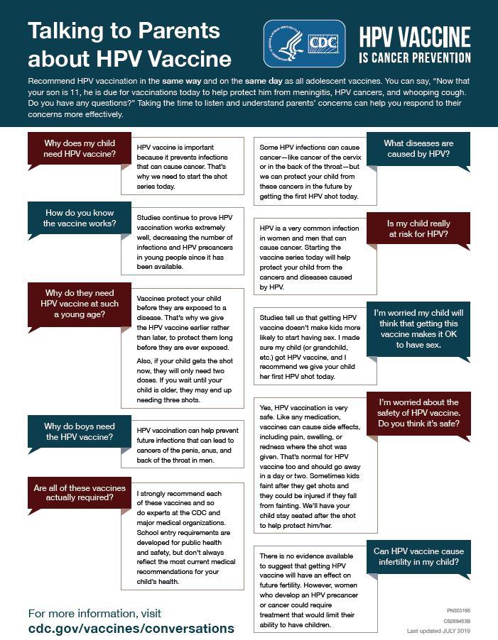 human papillomavirus vaccine how to administer