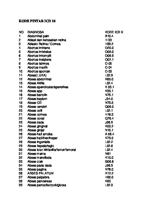 papiloma kulit icd 10