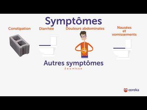 cancer colorectal vomissement anthelmintic drugs definition