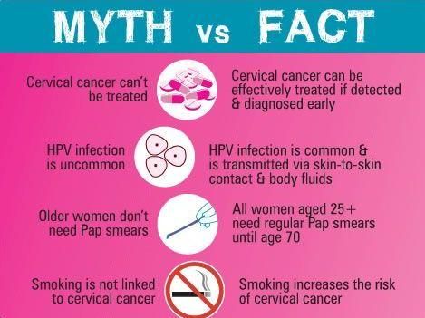hpv treatment cervix