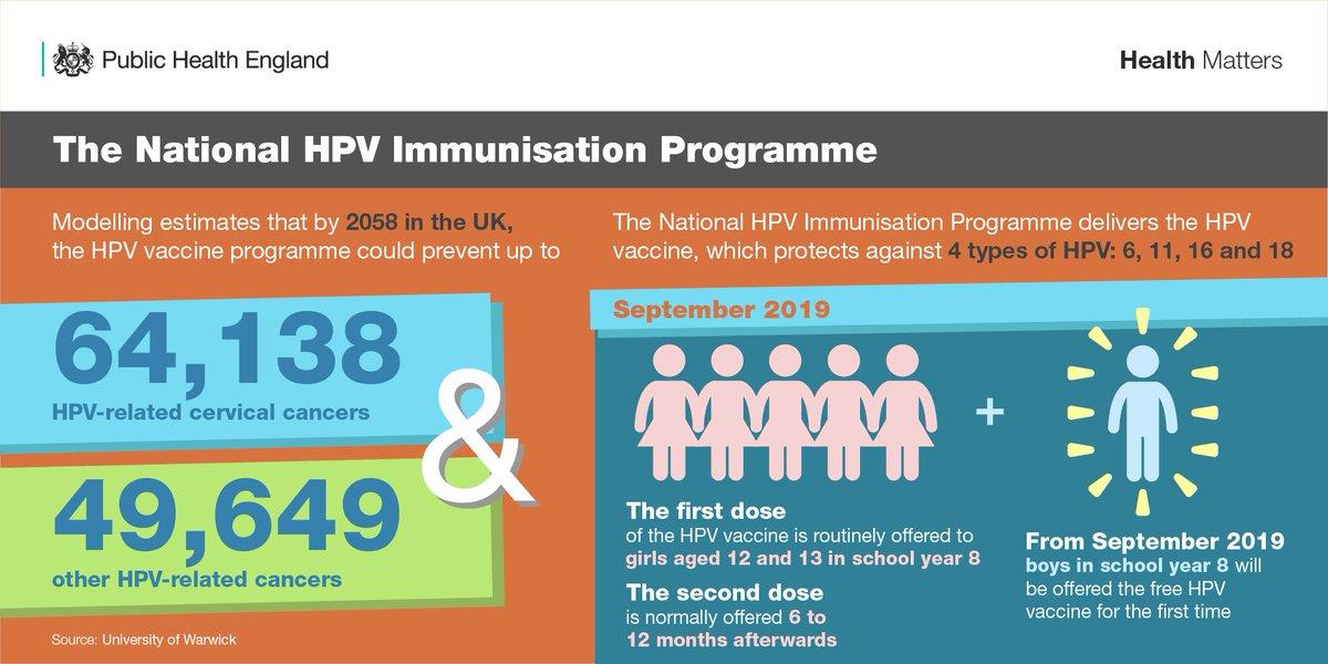hpv prevention uk