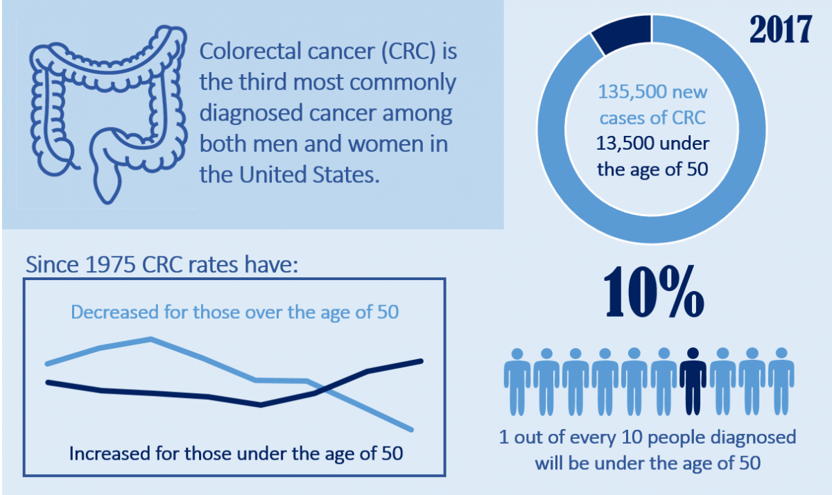 Terapia Oncologica-optiuni Bazate Pe Evidente-Cancerele Dig