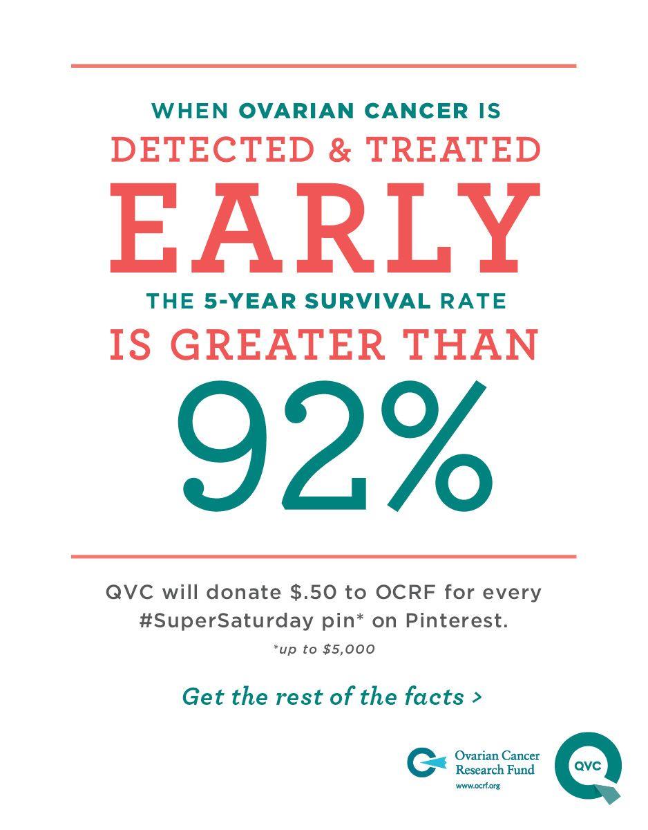 ovarian cancer under 50