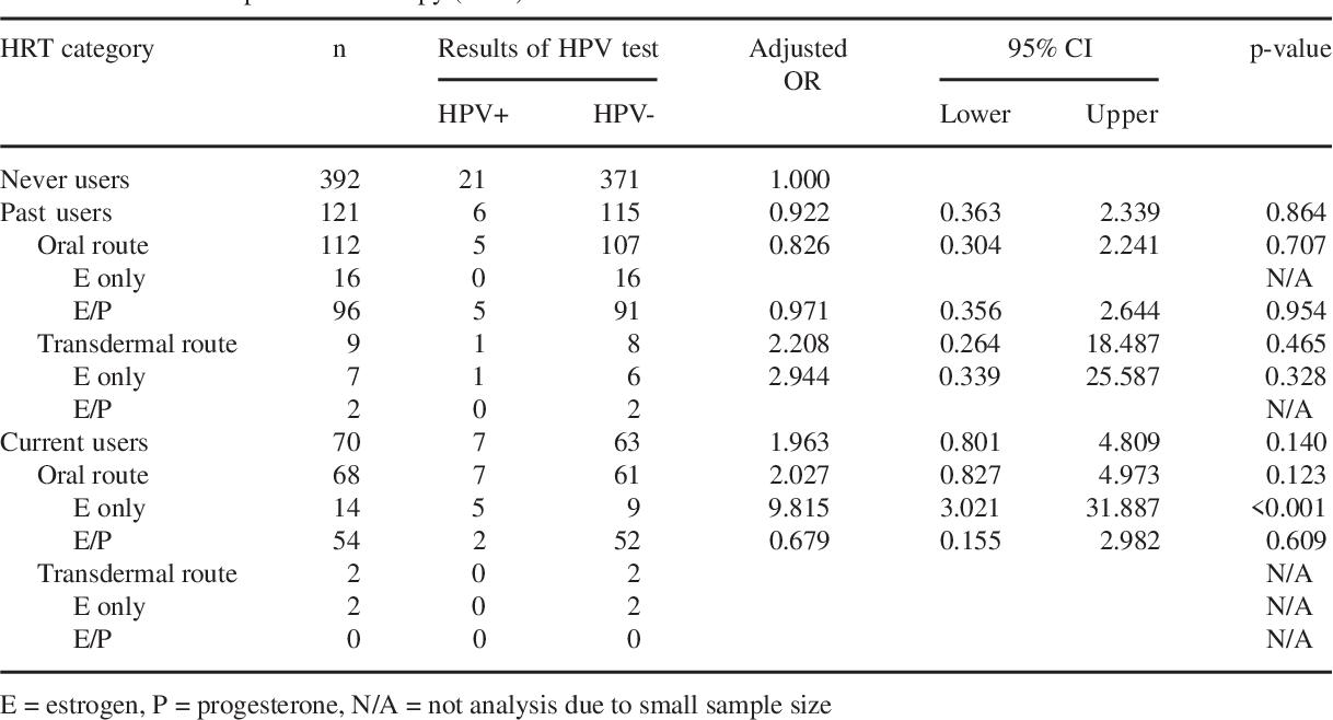 hpv impfung apotheke parazitii neversea