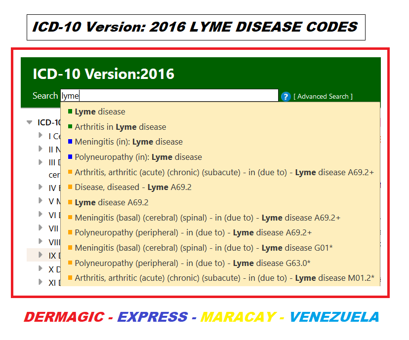 icd 10 code for papilloma back