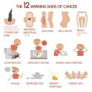 cancer cervical symptoms