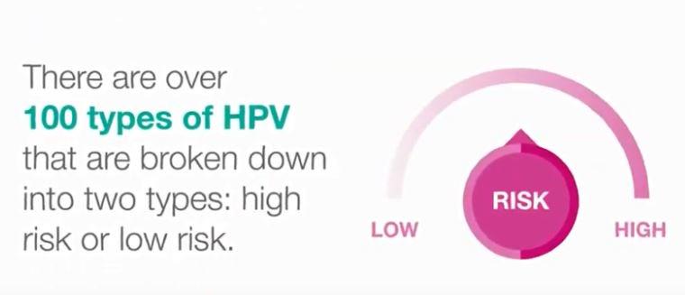 hpv genital warts cause cancer