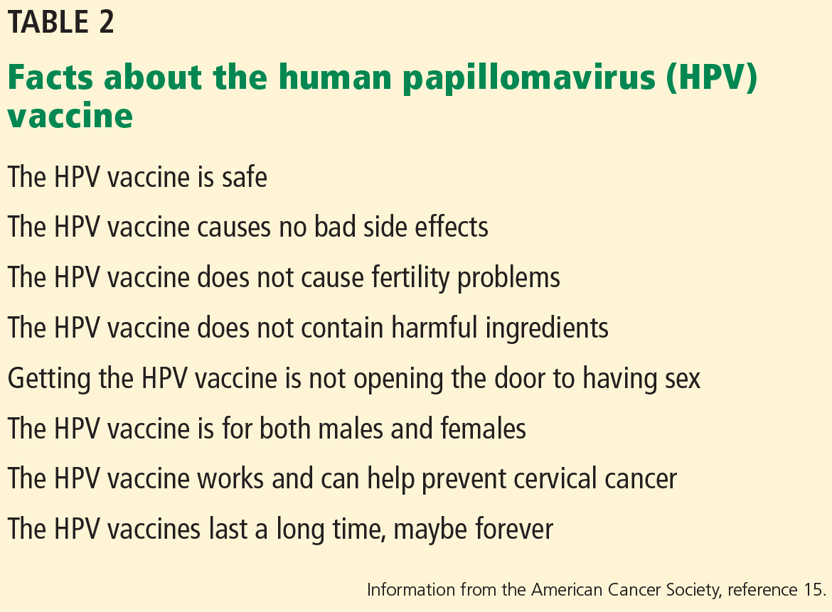cervical cancer screening and hpv vaccine cancer laringe idade