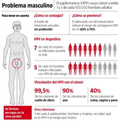 hpv en hombres deteccion rimedi naturali contro ossiuri