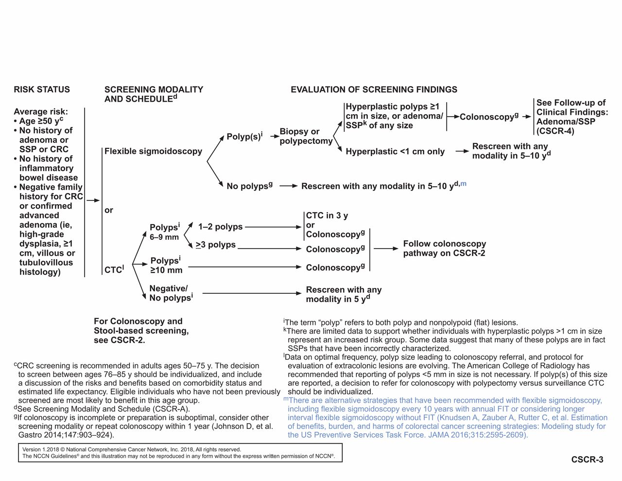 herpes virusi qartulad papillomatosis define