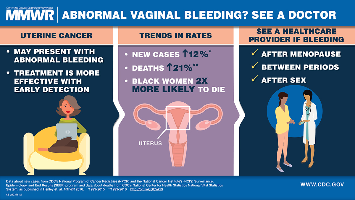 types of uterine cancer
