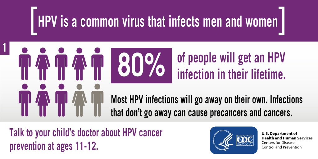 hpv virus can cause cancer