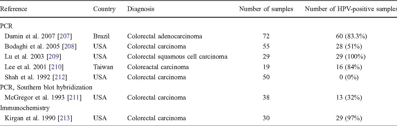 yuz derisinde parazit papilloma cystic lesion