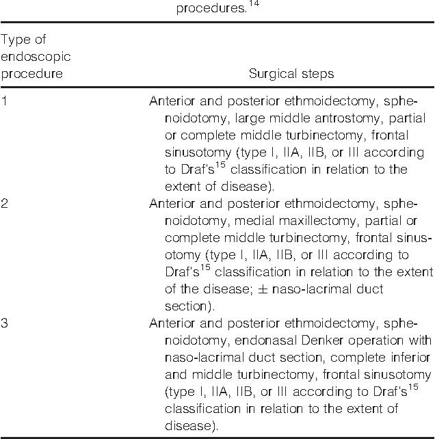 Mae Dica | Dentistry | Staphylococcus Aureus