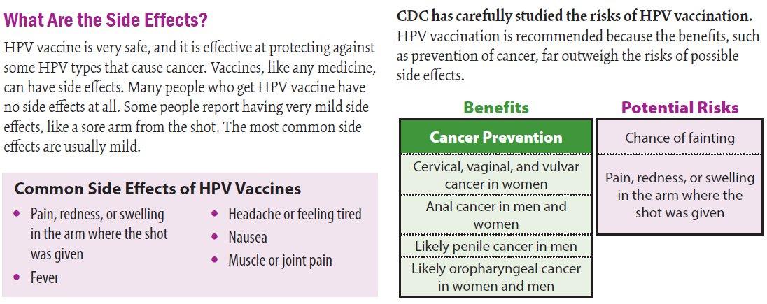 human papillomavirus qualitative cancer la colon durata de viata