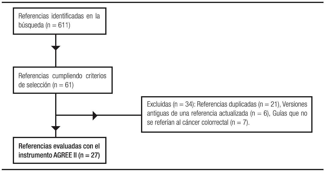 papilloma eye pathology outlines anemie 9 2