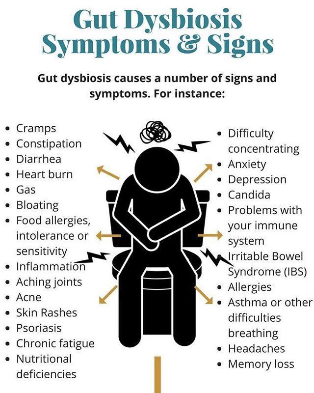 dysbiosis depression