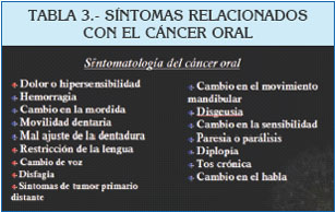 Capital Social y Caries Dental: Roberto León-Manco ·   Books Express