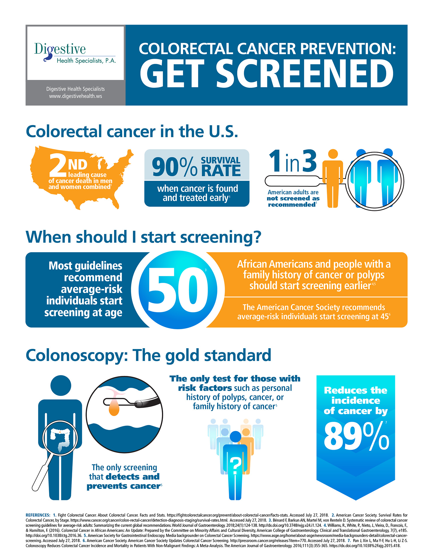 Oncologie Merck Romania Cancer Colon Facts