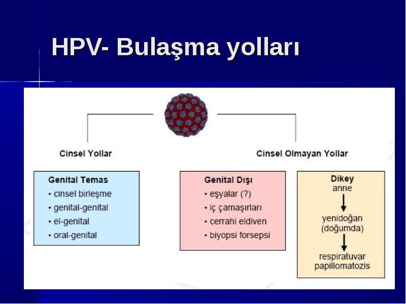 laryngeal papilloma cure ce tratament este pentru paraziti intestinali