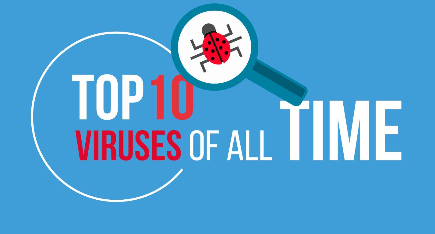 top 10 virusi