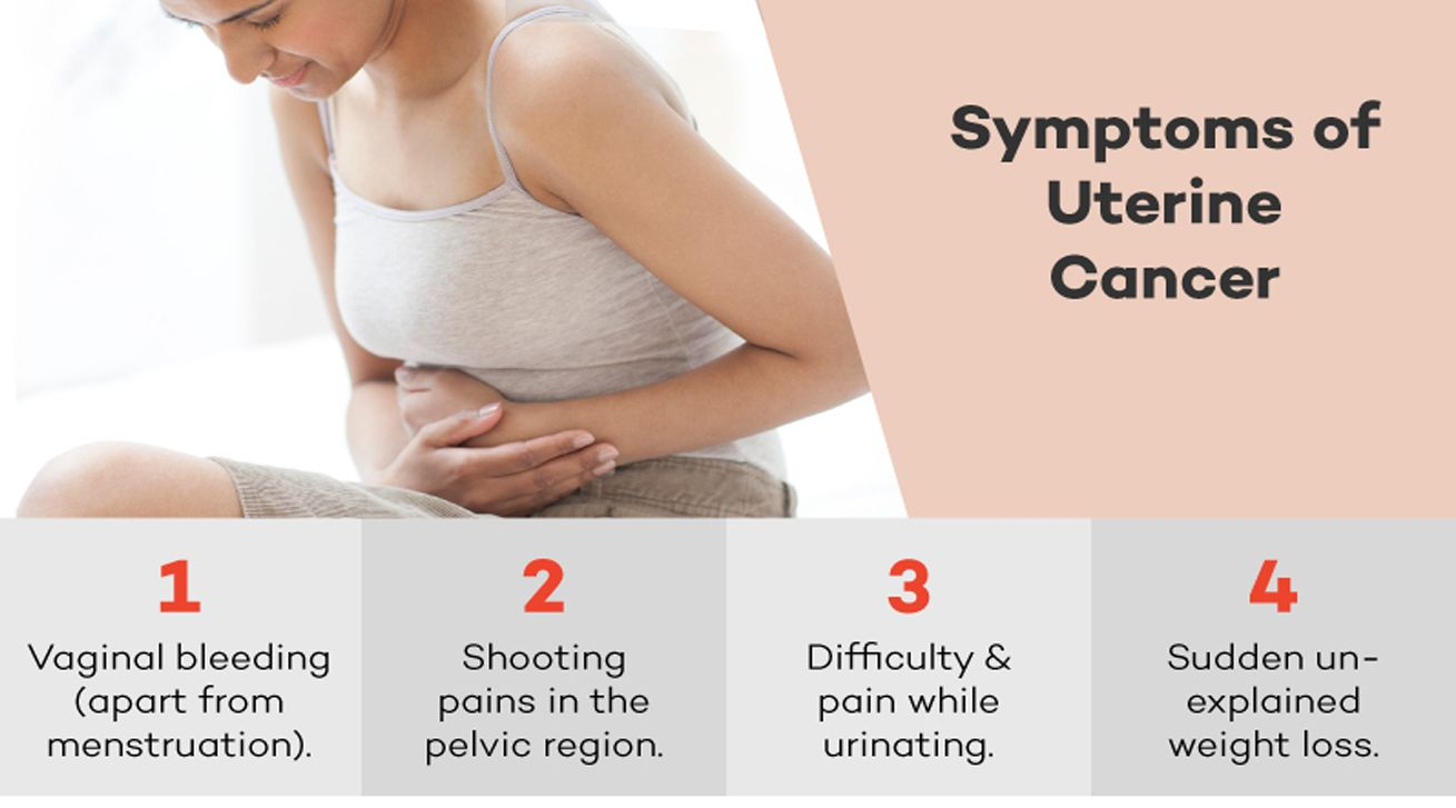 cancer endometrial symptoms