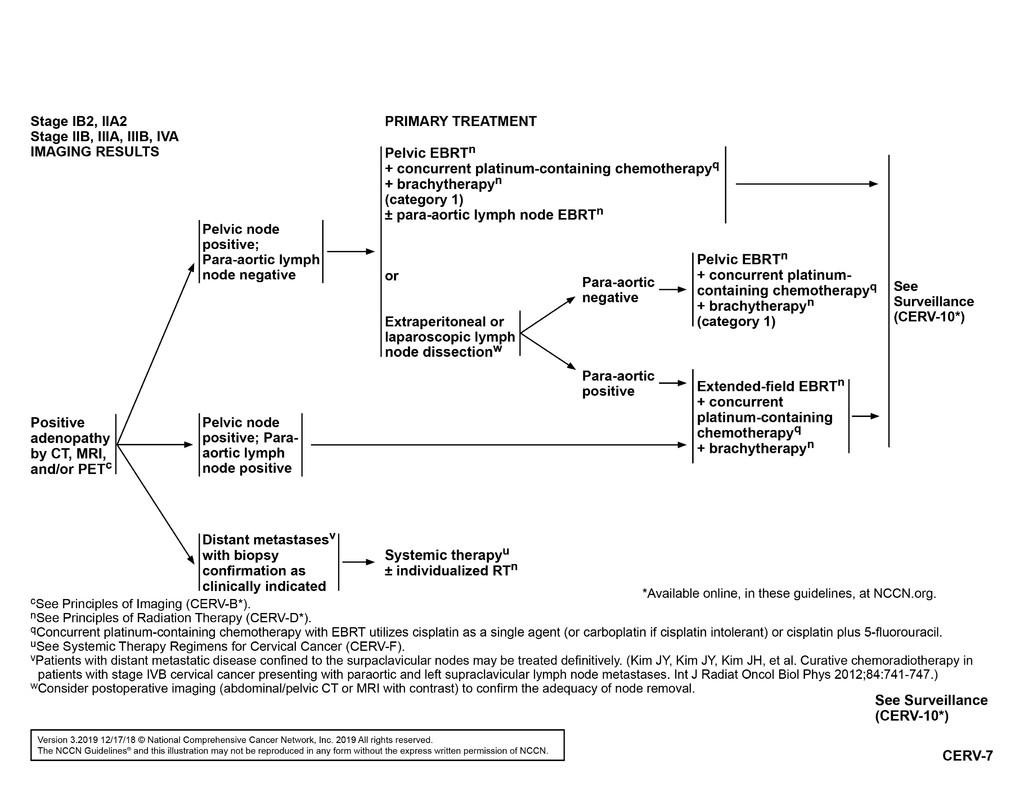 genetic cancer blood virus del papiloma en gatos