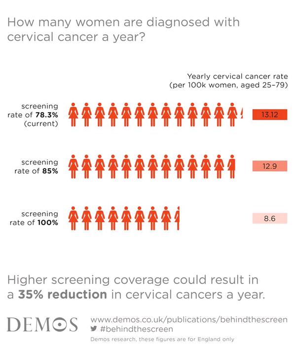 cervical cancer uk parazitii goana dupa iluzii