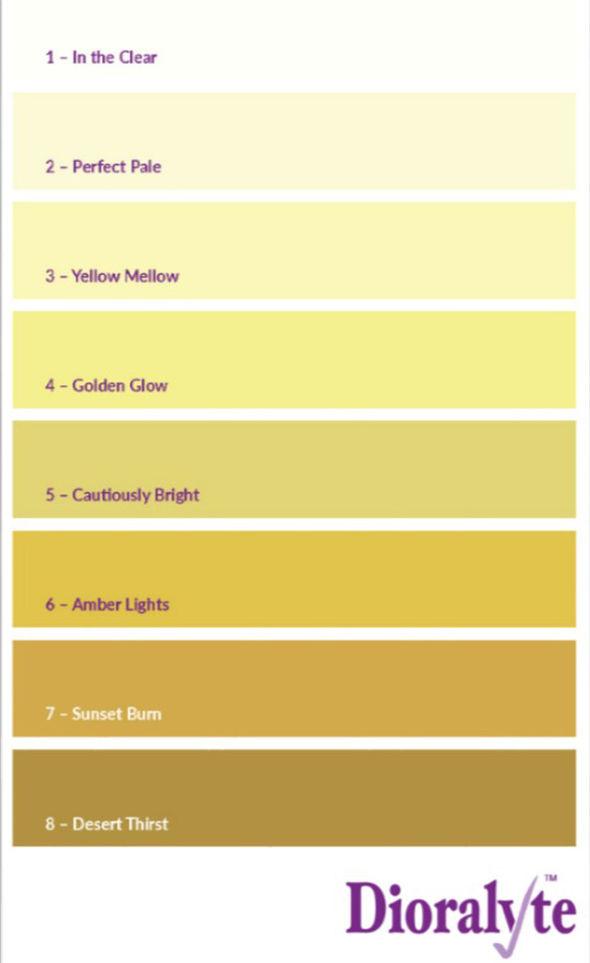 pancreatic cancer urine color
