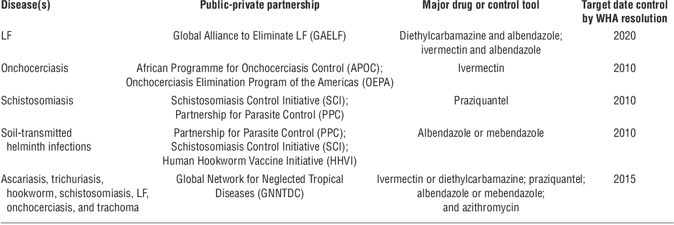 helminth disease huile essentielle tea tree et papillomavirus