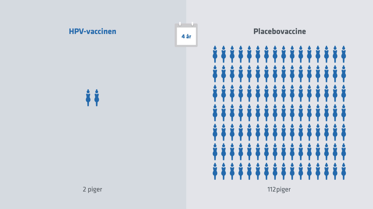 hpv vaccine does it work papillary sclerosing lesion breast