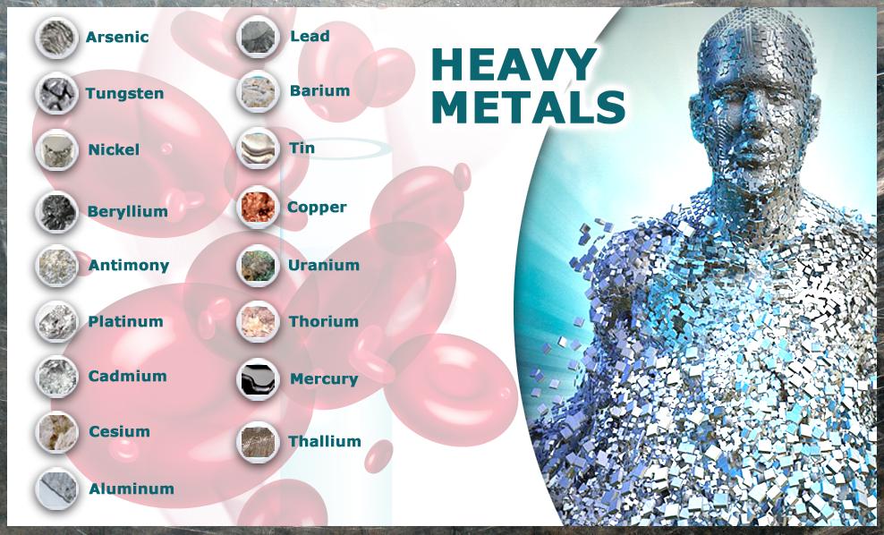 Cum ne afectează sănătatea metalele grele
