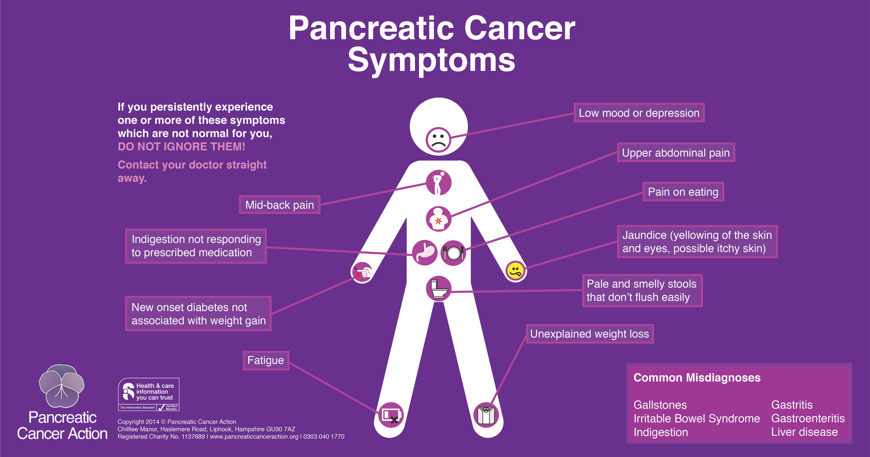 paraziti intestinali in timpul alaptarii rectal cancer on ct scan
