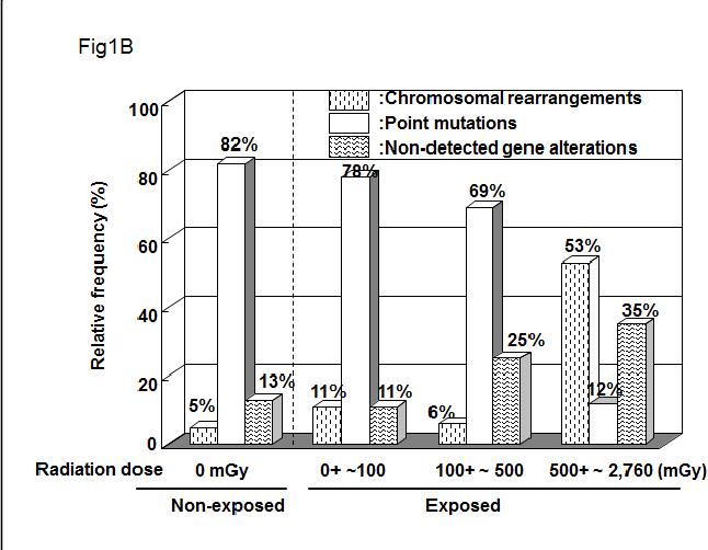 Medical Ultrasonography, September 2015