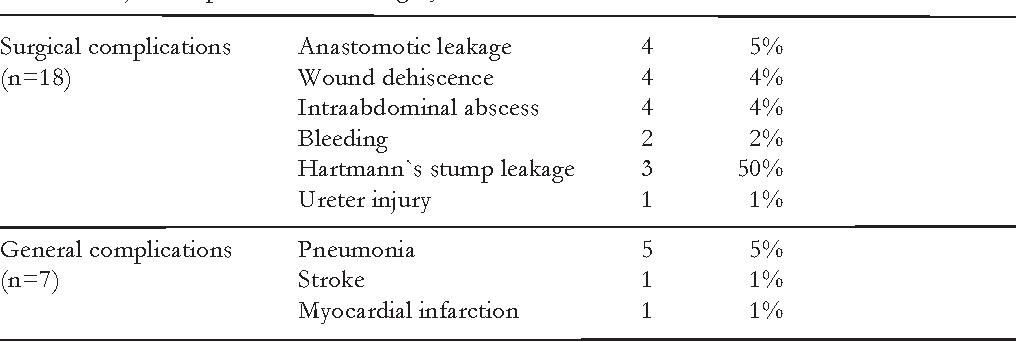 Volume 11(3)/ - Human & Veterinary Medicine